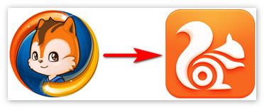 Эволюция логотипа приложения Uc Browser